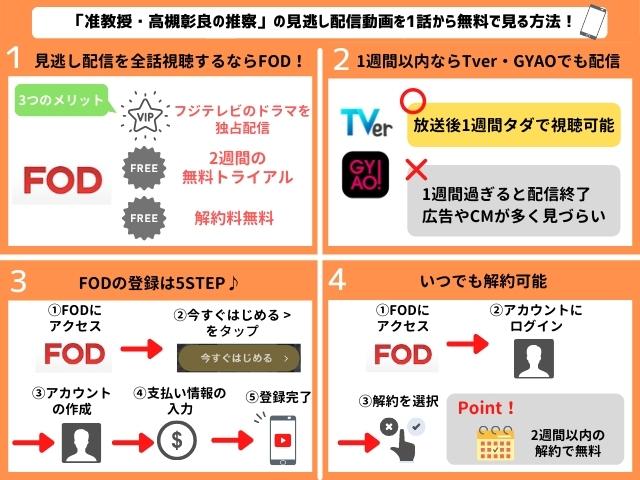 准教授・高槻彰良の推察の見逃し配信動画を無料で視聴する方法